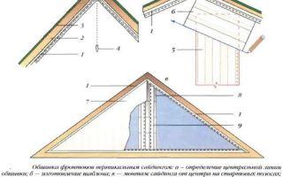 Как обшить фронтон профнастилом: подробная инструкция по монтажу