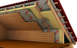 Как своими силами сделать односкатную крышу: лучшие технологические решения