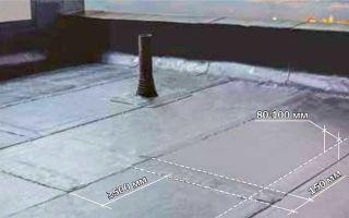 Наплавляемая кровля Технониколь: технология укладки мягкой крыши