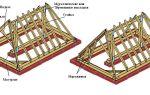 Обзор волнового шифера и сравнение его с другими покрытиями