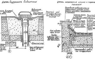 Обзор технологических тонкостей устройства и монтажа типовой плоской крыши