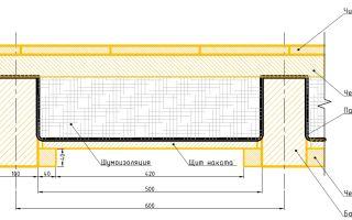 Пароизоляция для потолка в деревянном перекрытии: технологические правила устройства