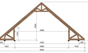 Конструкция двухскатной мансардной крыши: особенности и способы укладки