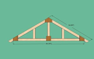 Двухскатная крыша сарая: чем покрыть своими руками