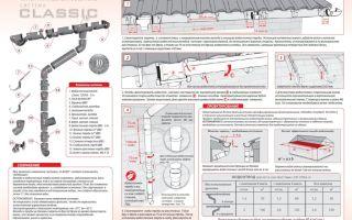 Как закрепить водосток: инструкцию по монтажу