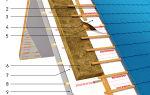 Особенности сооружения стропильной система фронтонами своими руками