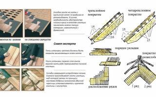 Деревянная кровля: технология изготовления и укладки