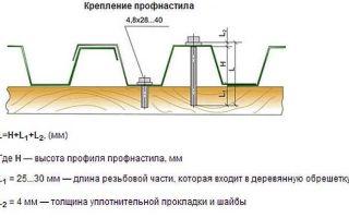 Как крепить профнастил на крышу саморезами: технология укладки и требования к крепежным элементам