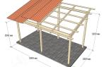 Как самостоятельно построить навес с односкатной крышей: поэтапный разбор строительных работ