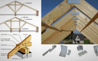 Двухскатная крыша дома своими руками: расчет, подготовка основания и монтаж конструкции