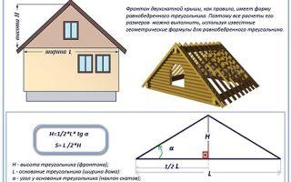 Основные принципы расчета двухскатной крыши и подсчета расходных материалов