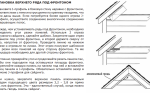 Отделка фронтона дома сайдингом: выбор стройматериала, расчеты, монтажные инструкции
