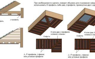 Лучшие варианты подшивки свесов и карнизов крыши и технология их монтажа
