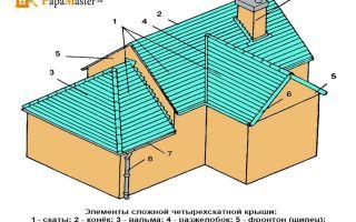 Как сделать водосток со скатной крыши: основные виды и харатеристики