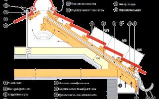 Монтаж керамической черепицы: пошаговая инструкция