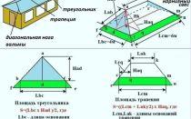 Как правильно произвести расчет стропильной системы вальмовой крыши и избежать ошибок