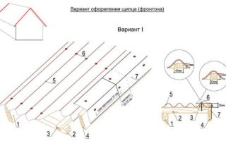 Монтаж черепицы Ондулин: процесс укладки кровли