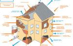 Как сохранить тепло в доме и произвести теплоизоляцию для крыши