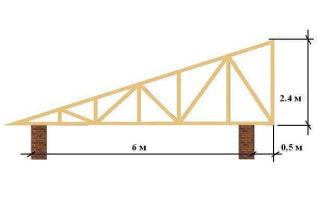 Односкатная крыша своими руками: подробный разбор востребованных вариантов строительства