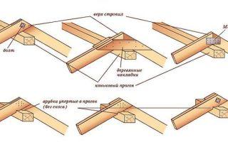 Как сделать конек на крышу своими руками: способы и различные технологии установки