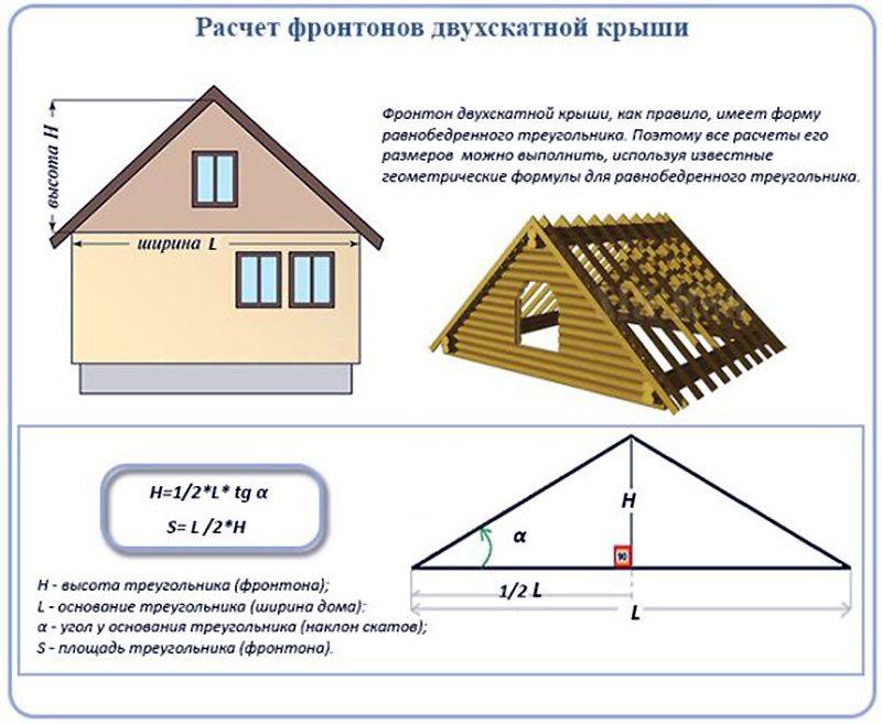 как посчитать квадратуру крыши двухскатную